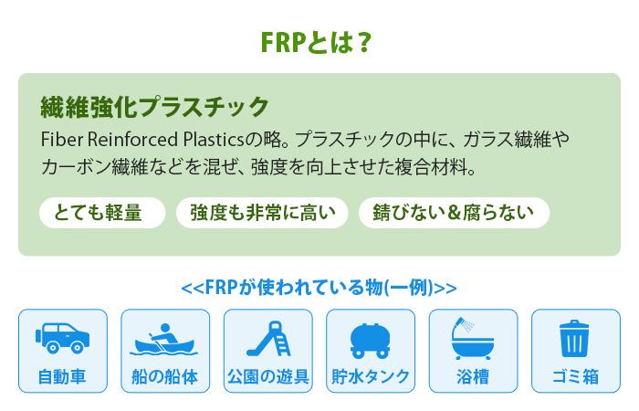 FRPとは?