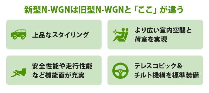 新型N-WGNは旧型N-WGNと「ここ」が違う