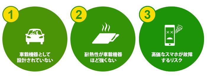スマホやタブレットをそのままナビ替わりに使うのはリスクがある